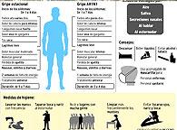 Diferencias entre la gripe A y la gripe estacional