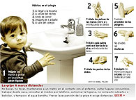 Las manos son el medio de trasmisión de la gripe más común. Las manos constituyen el medio de transmisión más común para el contagio del virus de la gripe, y por ello el Centro de Prevención y Control de Enfermedades de la UE (ECDC) ha aconsejado h